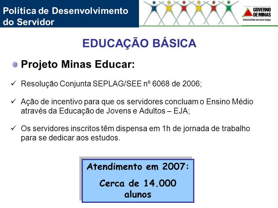 EDUCAÇÃO BÁSICA Projeto Minas Educar: Resolução Conjunta SEPLAG/SEE nº 6068 de 2006; Ação de incentivo para que os servidores concluam o Ensino Médio