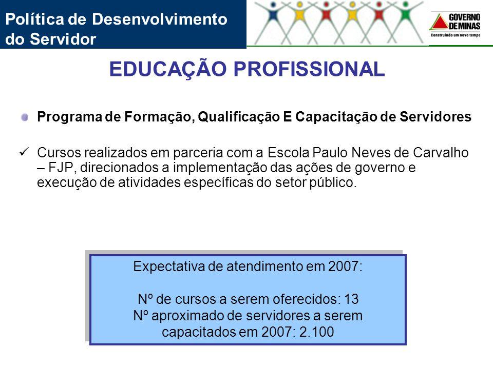 EDUCAÇÃO PROFISSIONAL Programa de Formação, Qualificação E Capacitação de Servidores Cursos realizados em parceria com a Escola Paulo Neves de Carvalh