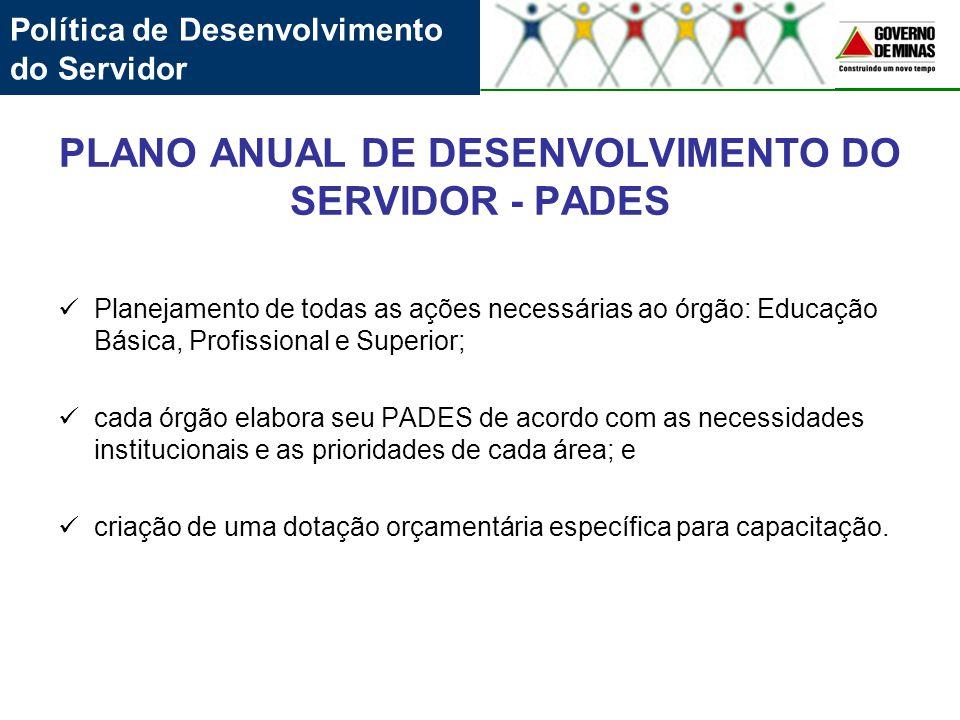 PLANO ANUAL DE DESENVOLVIMENTO DO SERVIDOR - PADES Planejamento de todas as ações necessárias ao órgão: Educação Básica, Profissional e Superior; cada