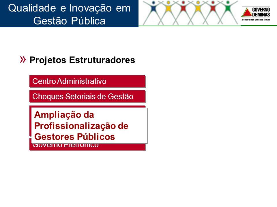 Governança e Incentivos RESULTADOS FINALÍSTICOS (CADERNO DE COMPROMISSOS) PROJETOS ESTRUTURADORES AGENDA SETORIAL DO CHOQUE DE GESTÃO INDICADORES DE RACIONALIZAÇÃO DO GASTO E MELHORIA DO DESEMPENHO Cadernos de Desafios e Prioridades Áreas de Resultado Cadernos Compromissos Secretarias Secretarias ACORDO DE RESULTADOS 1ª etapa ACORDO DE RESULTADOS - 1ª etapa Unidades Administrativas e Instituições Vinculadas ACORDO DE RESULTADOS 2ª etapa DESDOBRAMENTO DAS METAS ATÉ AS EQUIPES ACORDO DE RESULTADOS - 2ª etapa ACORDO DE 1ª ETAPA