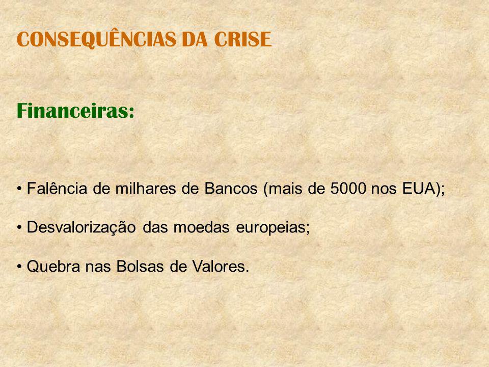 CONSEQUÊNCIAS DA CRISE Financeiras: Falência de milhares de Bancos (mais de 5000 nos EUA); Desvalorização das moedas europeias; Quebra nas Bolsas de V