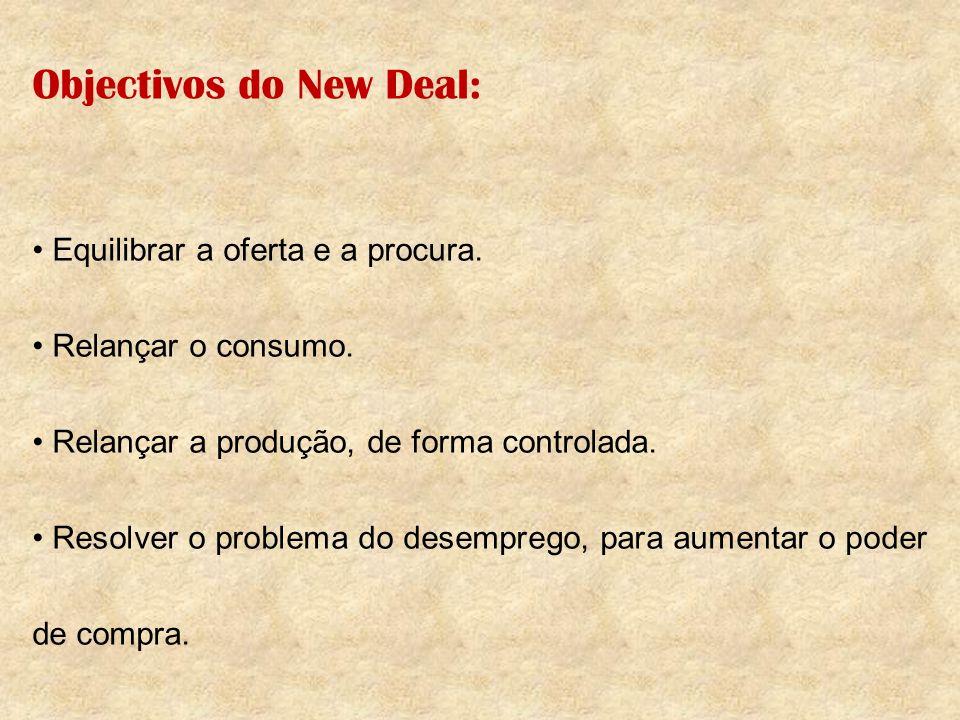 Objectivos do New Deal: Equilibrar a oferta e a procura. Relançar o consumo. Relançar a produção, de forma controlada. Resolver o problema do desempre