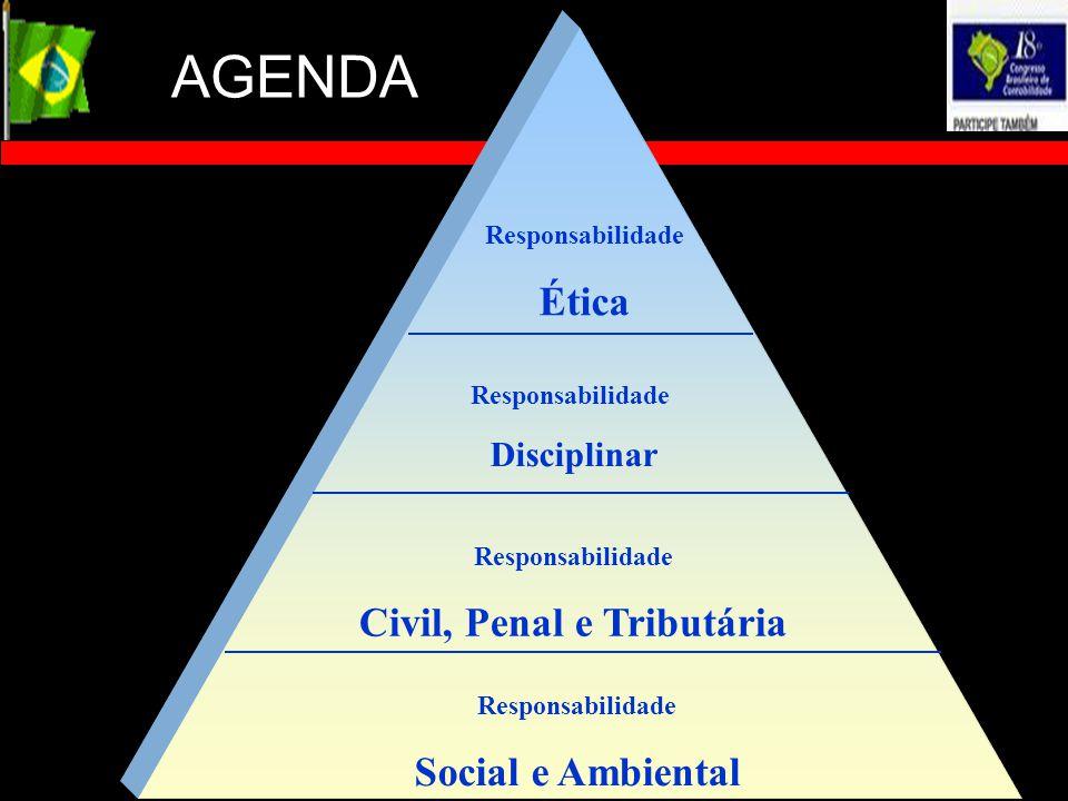 AGENDA Responsabilidade Social e Ambiental Responsabilidade Civil, Penal e Tributária Responsabilidade Disciplinar Responsabilidade Ética