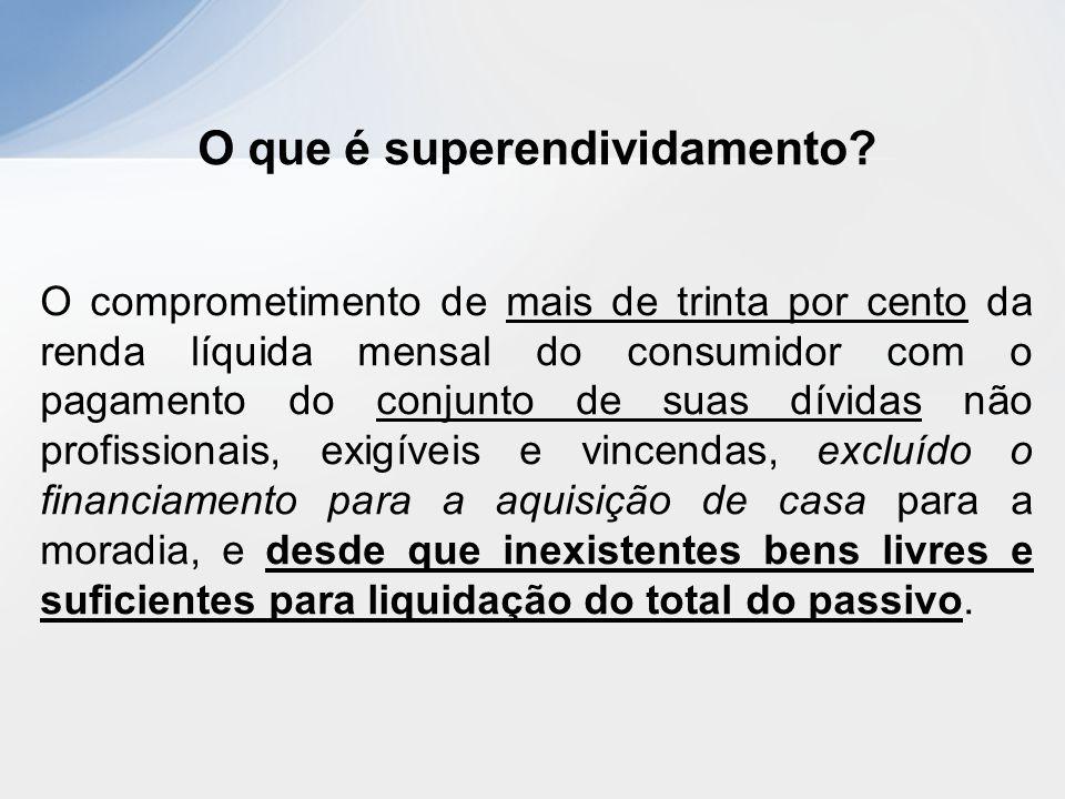 O que é superendividamento? O comprometimento de mais de trinta por cento da renda líquida mensal do consumidor com o pagamento do conjunto de suas dí