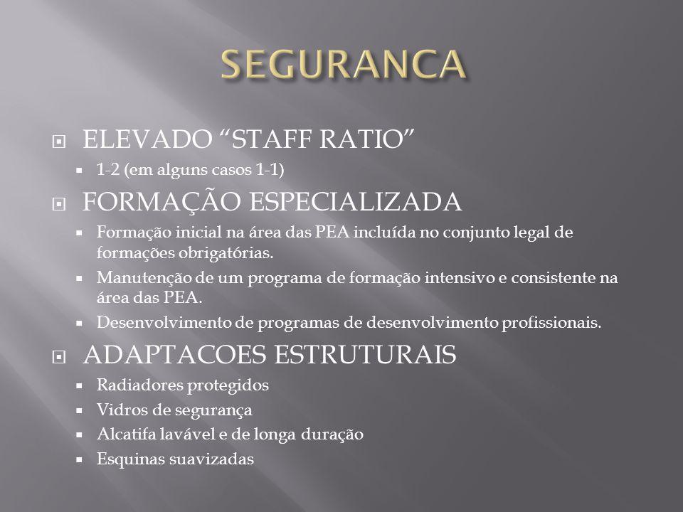  ELEVADO STAFF RATIO  1-2 (em alguns casos 1-1)  FORMAÇÃO ESPECIALIZADA  Formação inicial na área das PEA incluída no conjunto legal de formações obrigatórias.