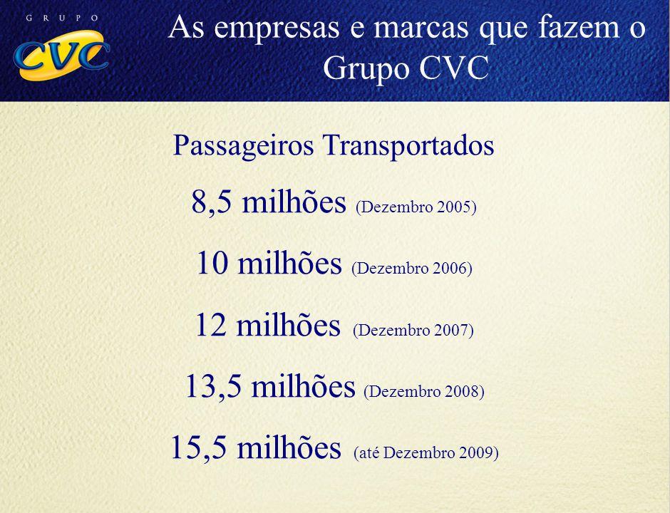 3ª maior companhia aérea do Brasil crescimento de mais de 600% em 2 anos 18 aeronaves boeing 737-300 operação consolidada em 10 destinos Belo Horizonte | Brasília | Curitiba | Fortaleza | Natal | Porto Alegre | Recife | Rio de Janeiro | Salvador | São Paulo As empresas e marcas que fazem o Grupo CVC