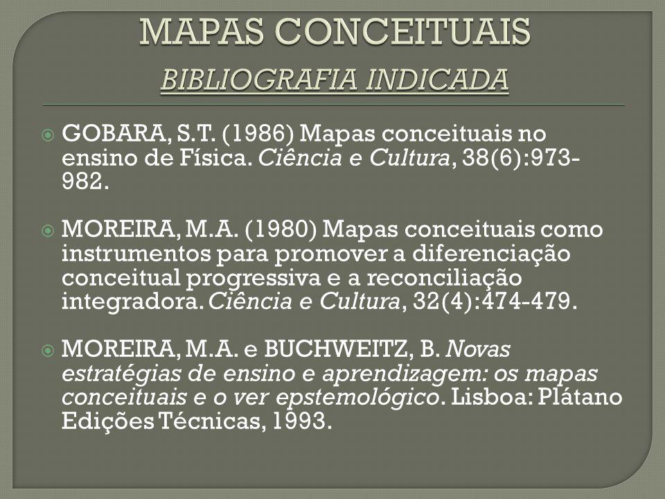  GOBARA, S.T. (1986) Mapas conceituais no ensino de Física. Ciência e Cultura, 38(6):973- 982.  MOREIRA, M.A. (1980) Mapas conceituais como instrume