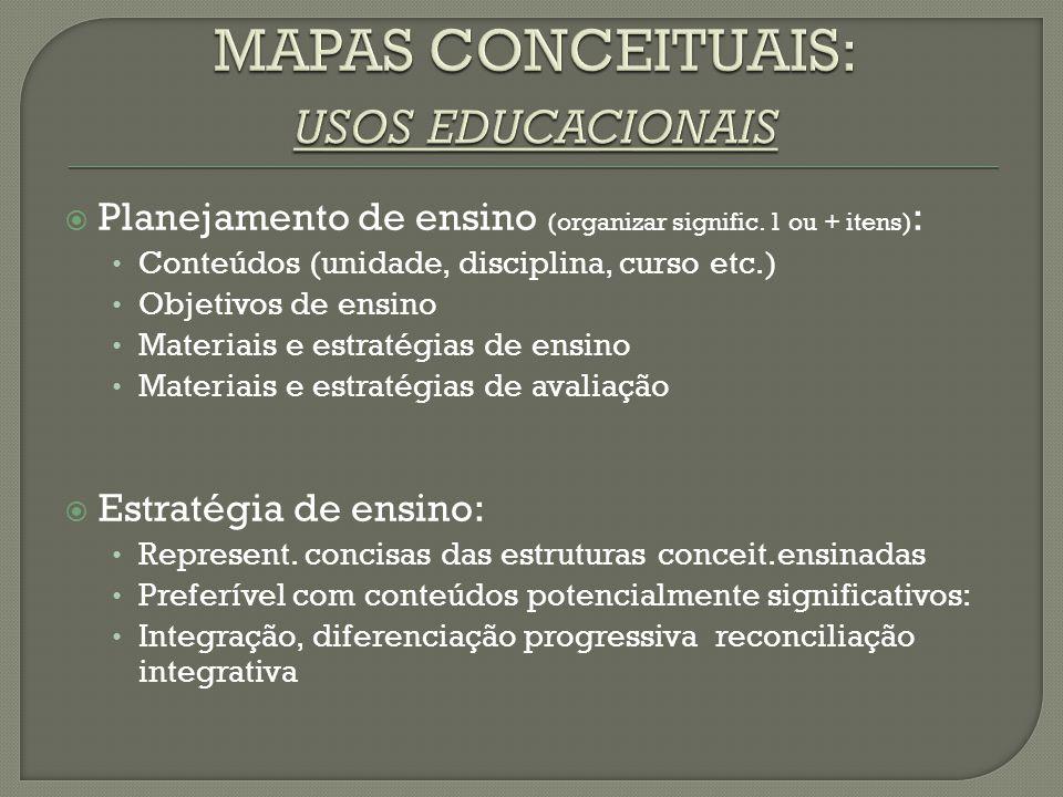  Planejamento de ensino (organizar signific. 1 ou + itens) : Conteúdos (unidade, disciplina, curso etc.) Objetivos de ensino Materiais e estratégias