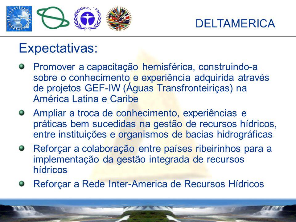 DELTAMERICA Promover a capacitação hemisférica, construindo-a sobre o conhecimento e experiência adquirida através de projetos GEF-IW (Águas Transfronteiriças) na América Latina e Caribe Ampliar a troca de conhecimento, experiências e práticas bem sucedidas na gestão de recursos hídricos, entre instituições e organismos de bacias hidrográficas Reforçar a colaboração entre países ribeirinhos para a implementação da gestão integrada de recursos hídricos Reforçar a Rede Inter-America de Recursos Hídricos Expectativas: