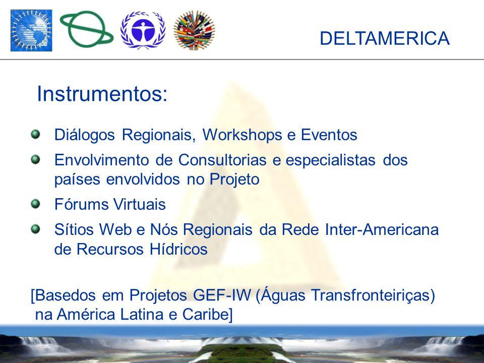 DELTAMERICA Diálogos Regionais, Workshops e Eventos Envolvimento de Consultorias e especialistas dos países envolvidos no Projeto Fórums Virtuais Sítios Web e Nós Regionais da Rede Inter-Americana de Recursos Hídricos Instrumentos: [Basedos em Projetos GEF-IW (Águas Transfronteiriças) na América Latina e Caribe]