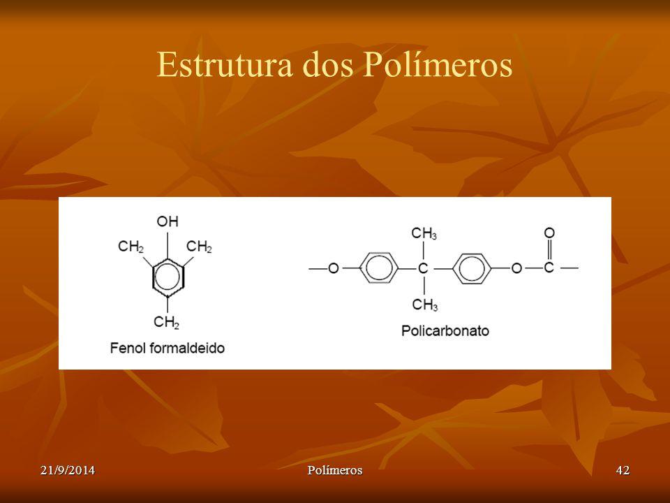 21/9/2014Polímeros42 Estrutura dos Polímeros