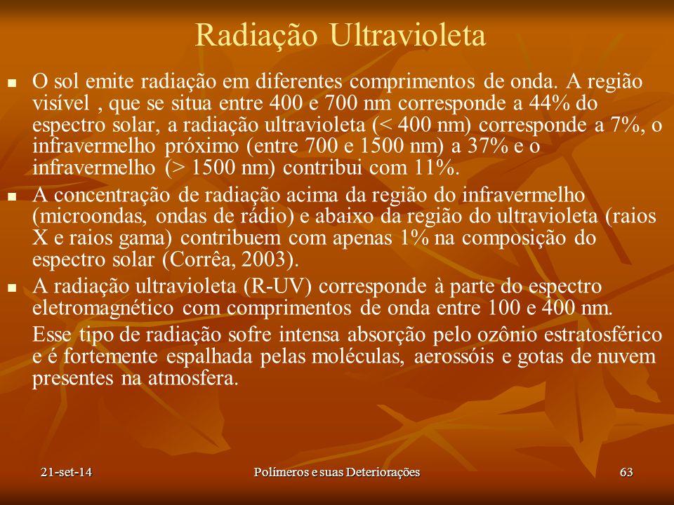 Radiação Ultravioleta O sol emite radiação em diferentes comprimentos de onda. A região visível, que se situa entre 400 e 700 nm corresponde a 44% do