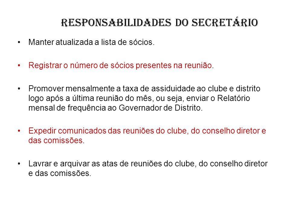 responsabilidades do Secretário Manter atualizada a lista de sócios. Registrar o número de sócios presentes na reunião. Promover mensalmente a taxa de