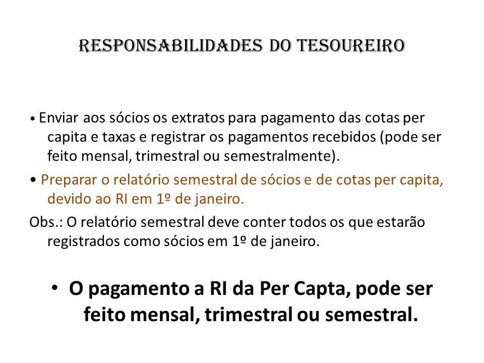 Responsabilidades do tesoureiro Enviar aos sócios os extratos para pagamento das cotas per capita e taxas e registrar os pagamentos recebidos (pode se
