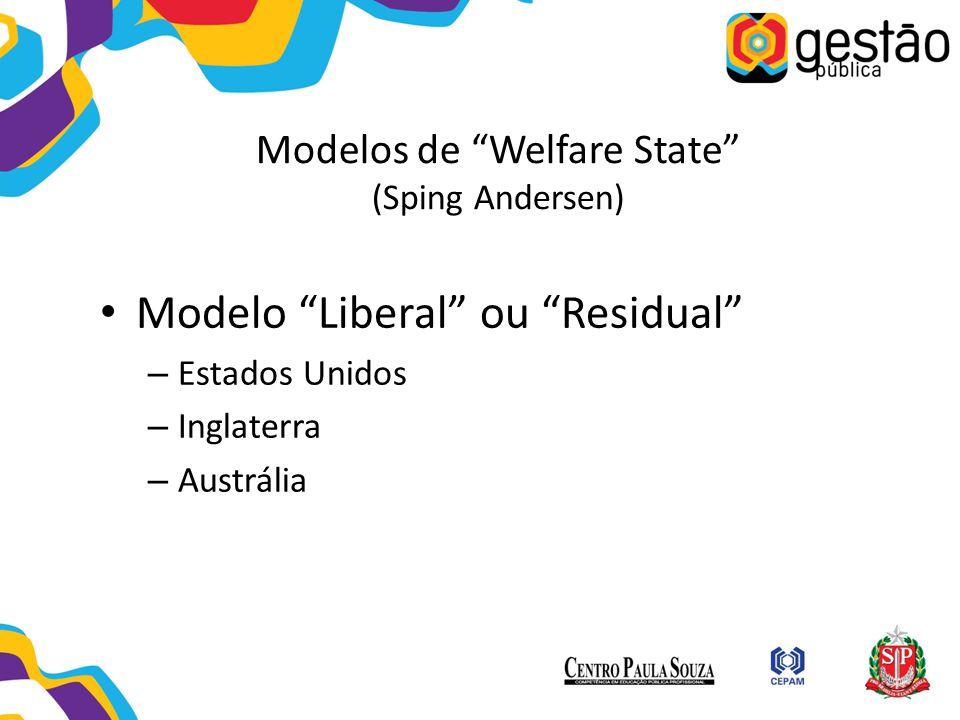 """Modelos de """"Welfare State"""" (Sping Andersen) Modelo """"Liberal"""" ou """"Residual"""" – Estados Unidos – Inglaterra – Austrália"""