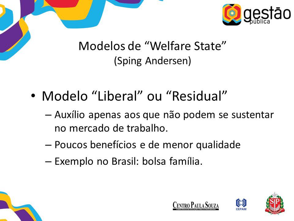 """Modelos de """"Welfare State"""" (Sping Andersen) Modelo """"Liberal"""" ou """"Residual"""" – Auxílio apenas aos que não podem se sustentar no mercado de trabalho. – P"""