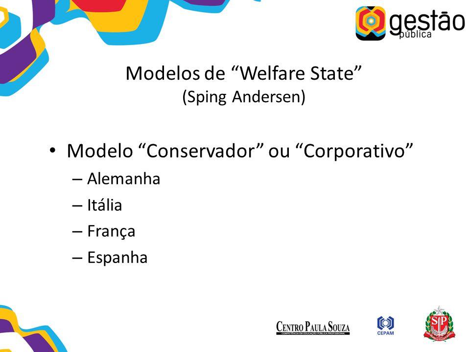 """Modelos de """"Welfare State"""" (Sping Andersen) Modelo """"Conservador"""" ou """"Corporativo"""" – Alemanha – Itália – França – Espanha"""