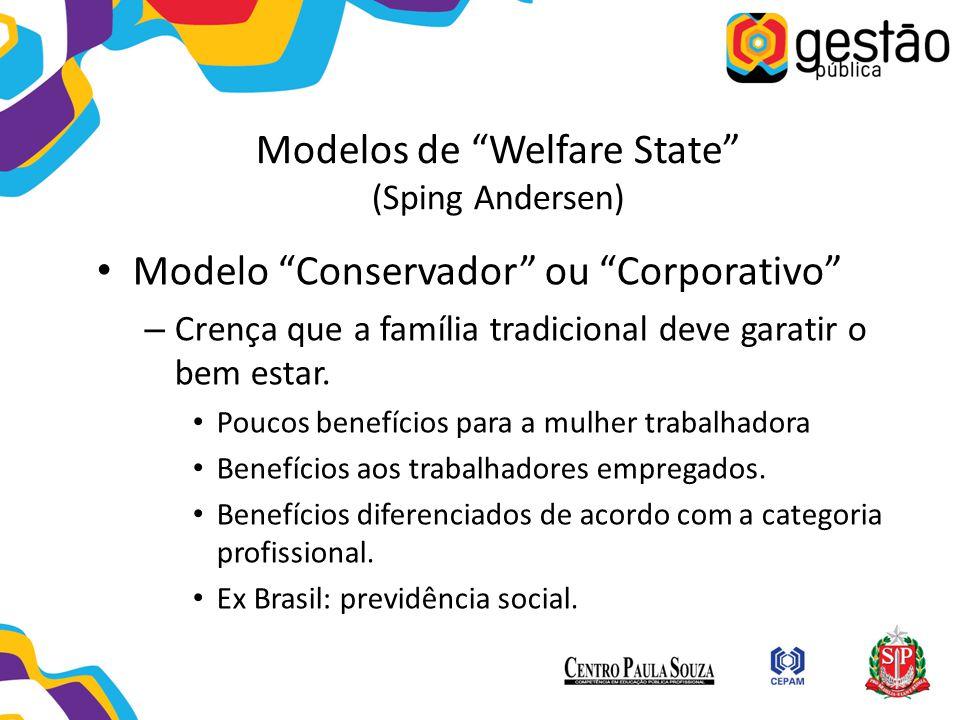 """Modelos de """"Welfare State"""" (Sping Andersen) Modelo """"Conservador"""" ou """"Corporativo"""" – Crença que a família tradicional deve garatir o bem estar. Poucos"""