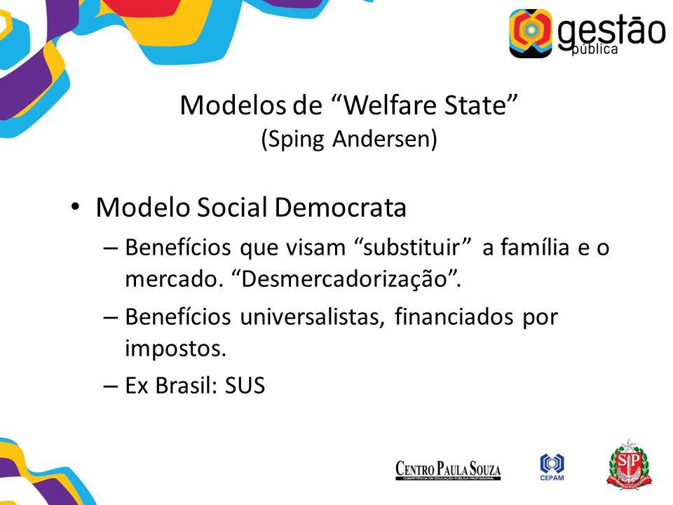 "Modelos de ""Welfare State"" (Sping Andersen) Modelo Social Democrata – Benefícios que visam ""substituir"" a família e o mercado. ""Desmercadorização"". –"