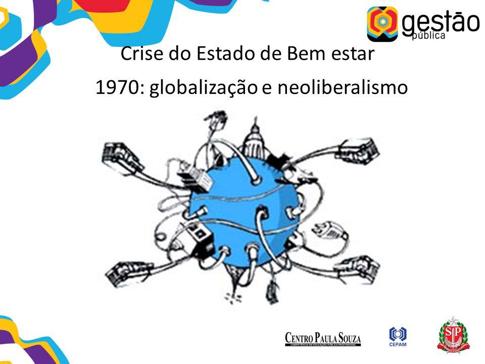 Crise do Estado de Bem estar 1970: globalização e neoliberalismo