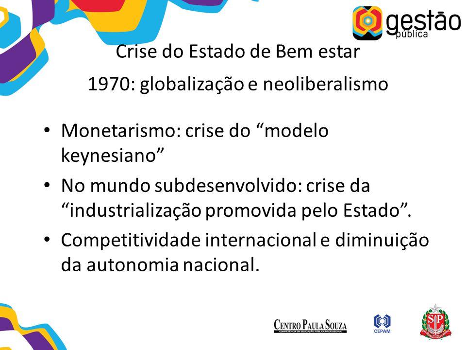 """Crise do Estado de Bem estar 1970: globalização e neoliberalismo Monetarismo: crise do """"modelo keynesiano"""" No mundo subdesenvolvido: crise da """"industr"""