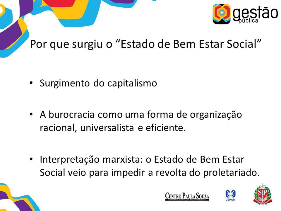 """Por que surgiu o """"Estado de Bem Estar Social"""" Surgimento do capitalismo A burocracia como uma forma de organização racional, universalista e eficiente"""