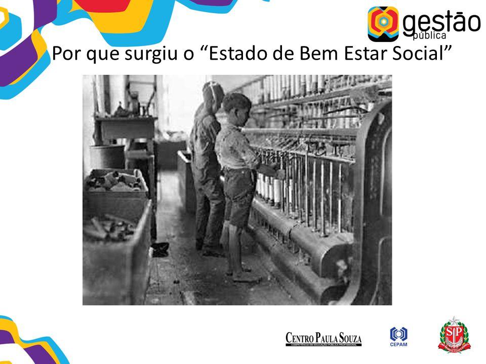 Modelos de Welfare State (Sping Andersen) Modelo Social Democrata – Benefícios que visam substituir a família e o mercado.