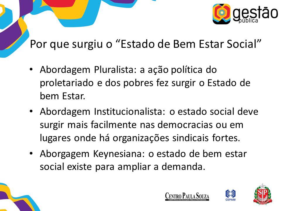 Abordagem Pluralista: a ação política do proletariado e dos pobres fez surgir o Estado de bem Estar. Abordagem Institucionalista: o estado social deve