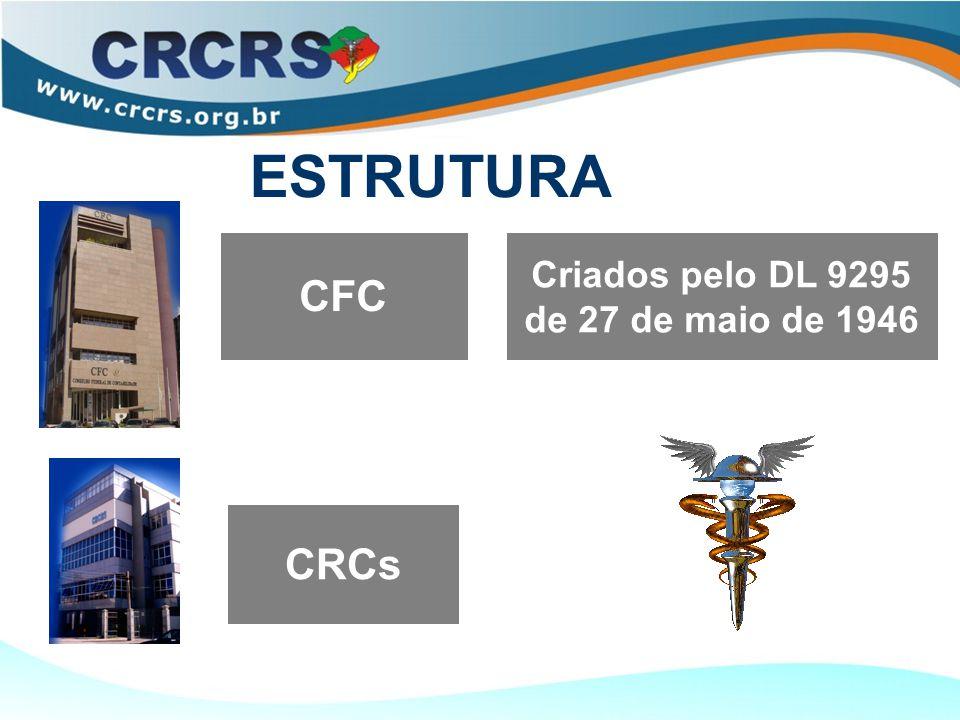 CFC CRCs Criados pelo DL 9295 de 27 de maio de 1946 ESTRUTURA