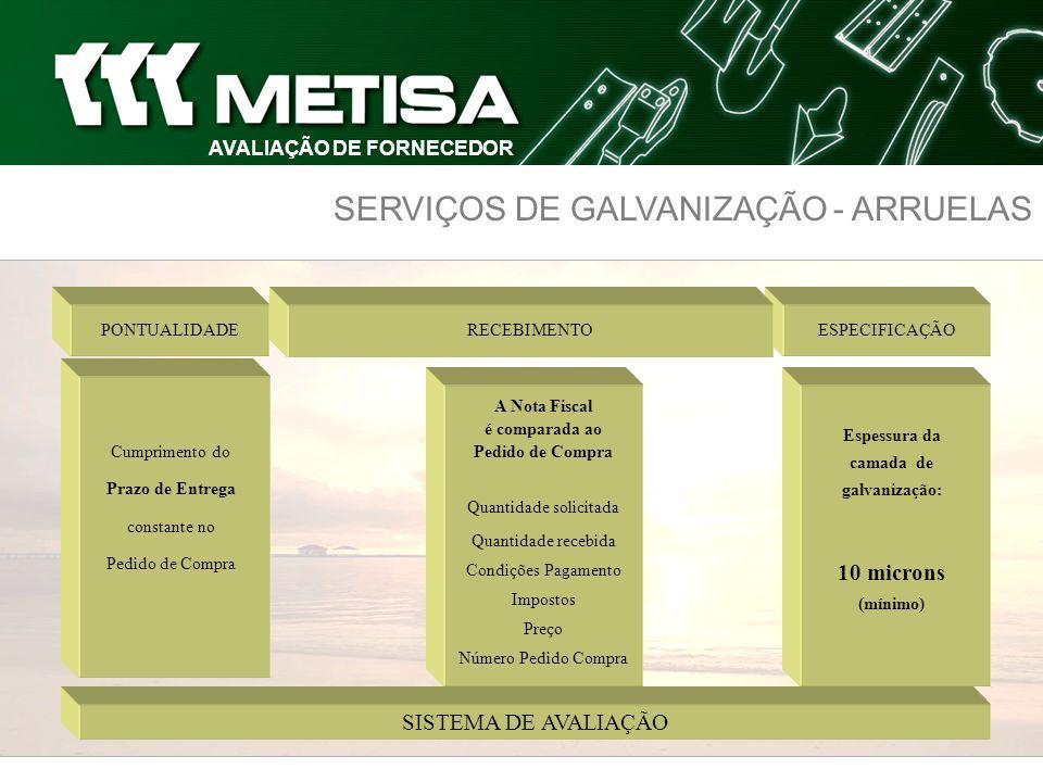 SERVIÇOS DE GALVANIZAÇÃO - ARRUELAS ESPECIFICAÇÃO SISTEMA DE AVALIAÇÃO RECEBIMENTO Cumprimento do Prazo de Entrega constante no Pedido de Compra PONTU