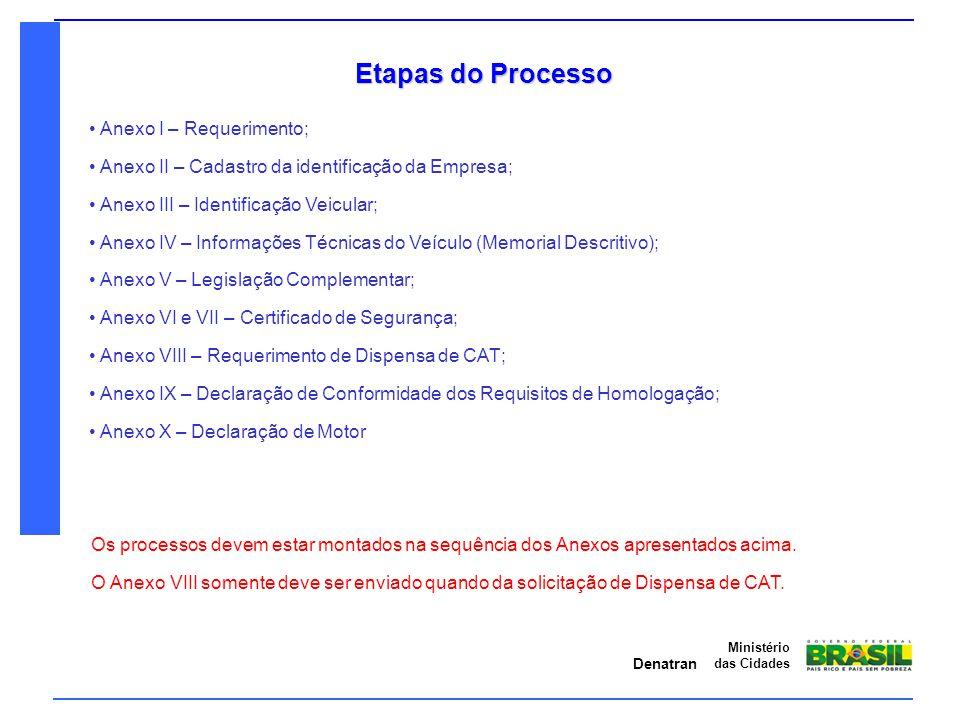 Denatran Ministério das Cidades Etapas do Processo Anexo I – Requerimento; Anexo II – Cadastro da identificação da Empresa; Anexo III – Identificação