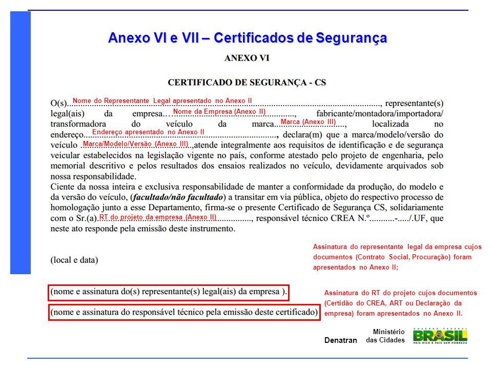 Denatran Ministério das Cidades Anexo VI e VII – Certificados de Segurança Nome da Empresa (Anexo II) Nome do Representante Legal apresentado no Anexo