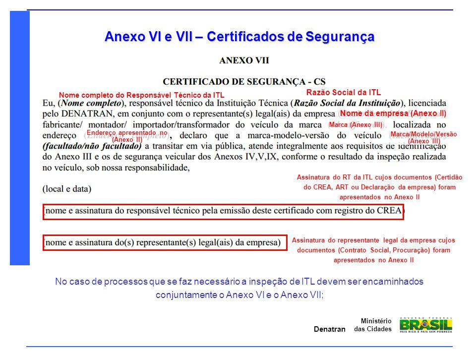 Denatran Ministério das Cidades Anexo VI e VII – Certificados de Segurança No caso de processos que se faz necessário a inspeção de ITL devem ser enca