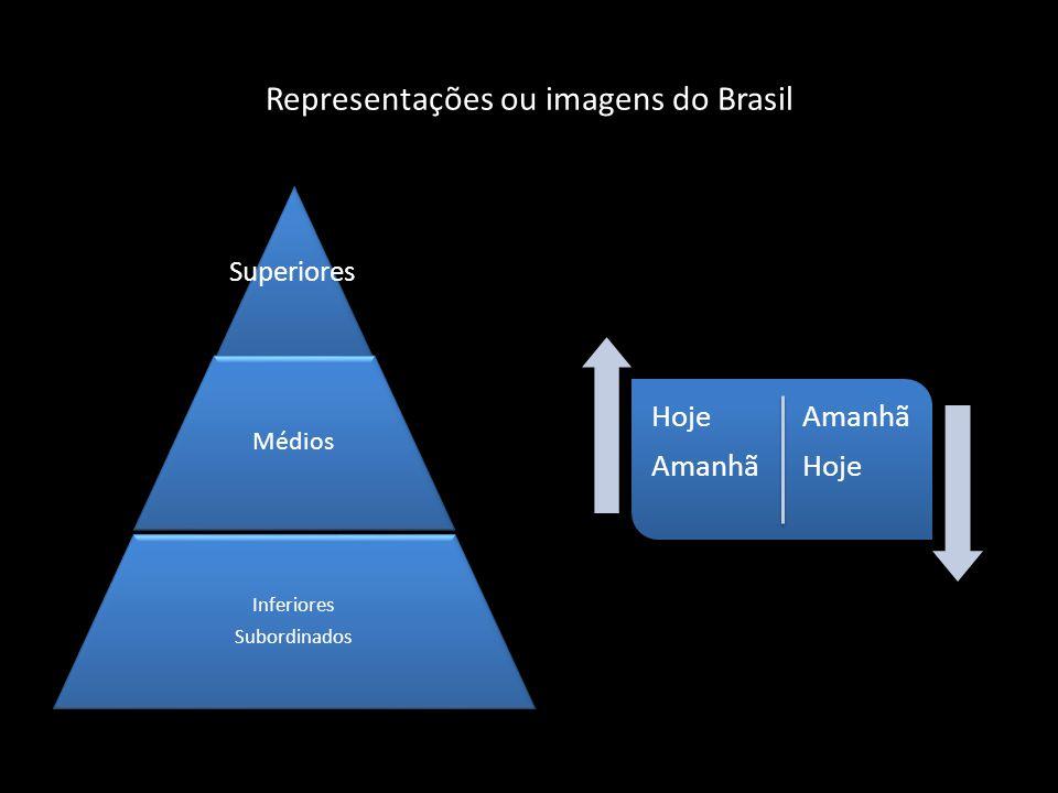 Representações ou imagens do Brasil Superiores Médios Inferiores Subordinados Hoje Amanhã Hoje