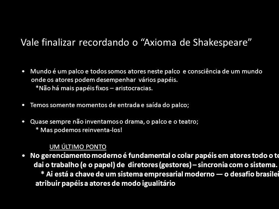 Vale finalizar recordando o Axioma de Shakespeare Mundo é um palco e todos somos atores neste palco e consciência de um mundo onde os atores podem desempenhar vários papéis.