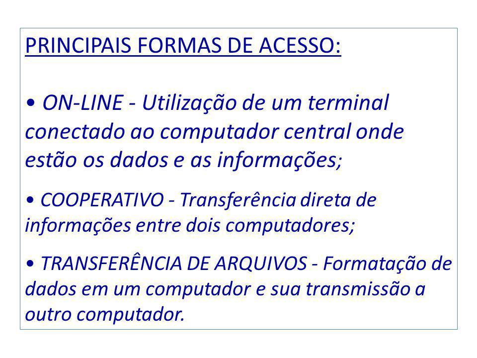 PRINCIPAIS FORMAS DE ACESSO: ON-LINE - Utilização de um terminal conectado ao computador central onde estão os dados e as informações ; COOPERATIVO - Transferência direta de informações entre dois computadores; TRANSFERÊNCIA DE ARQUIVOS - Formatação de dados em um computador e sua transmissão a outro computador.