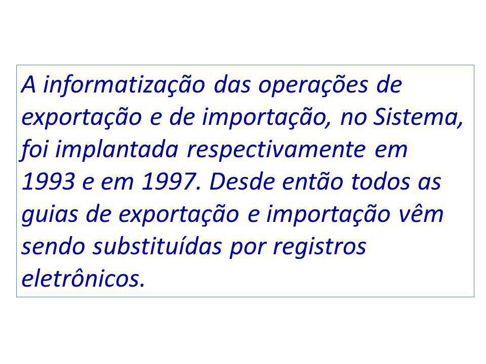 A informatização das operações de exportação e de importação, no Sistema, foi implantada respectivamente em 1993 e em 1997. Desde então todos as guias