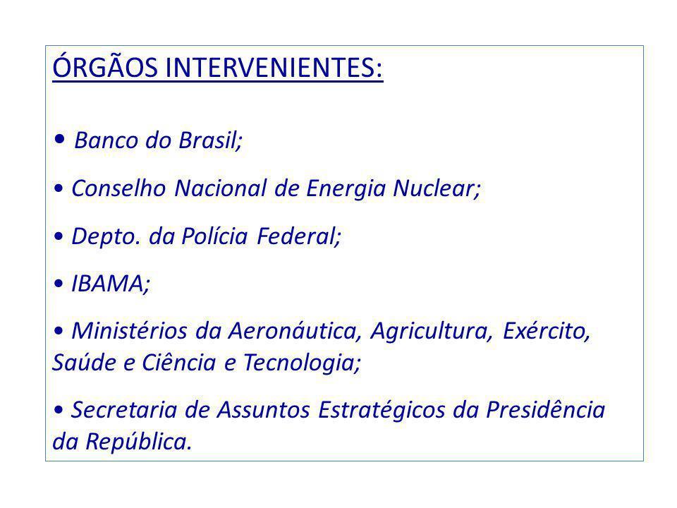 ÓRGÃOS INTERVENIENTES: Banco do Brasil; Conselho Nacional de Energia Nuclear; Depto. da Polícia Federal; IBAMA; Ministérios da Aeronáutica, Agricultur