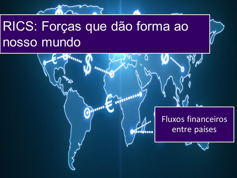 Our world. Transformed. Fluxos financeiros entre países RICS: Forças que dão forma ao nosso mundo