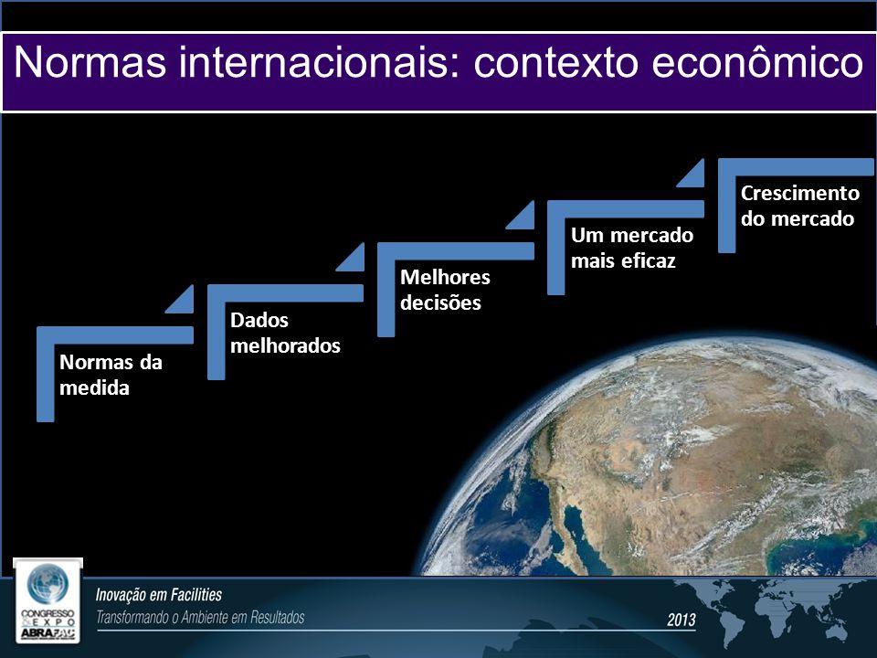 Normas da medida Dados melhorados Melhores decisões Um mercado mais eficaz Crescimento do mercado Normas internacionais: contexto econômico