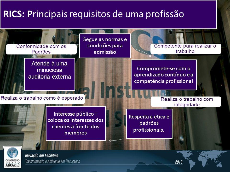 RICS: Principais requisitos de uma profissão Segue as normas e condições para admissão Compromete-se com o aprendizado contínuo e a competência profissional Respeita a ética e padrões profissionais.
