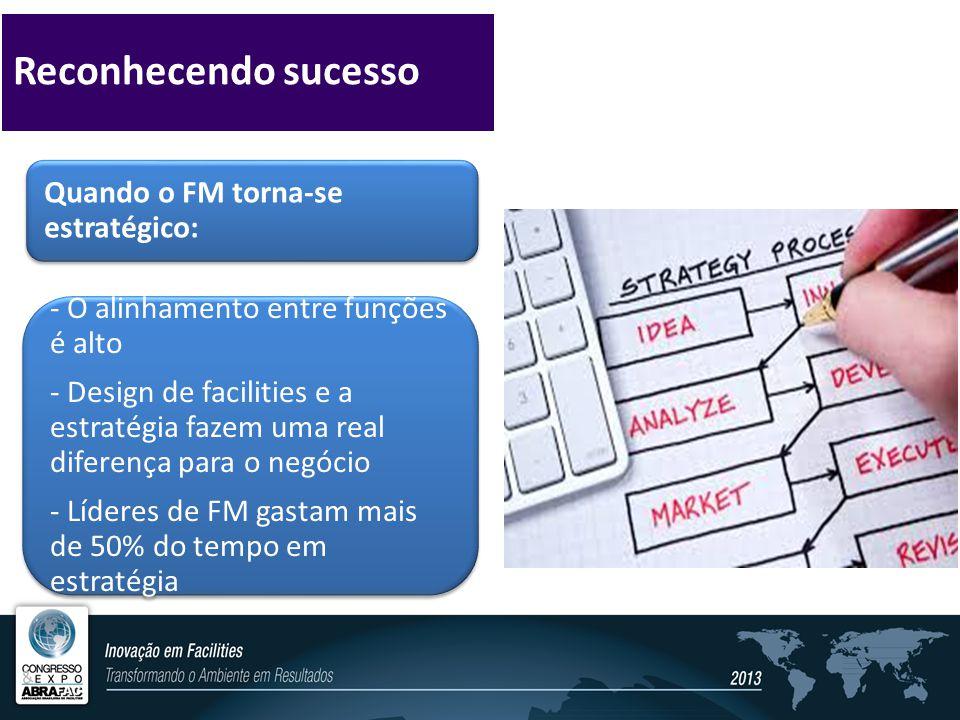 Quando o FM torna-se estratégico: - O alinhamento entre funções é alto - Design de facilities e a estratégia fazem uma real diferença para o negócio - Líderes de FM gastam mais de 50% do tempo em estratégia Reconhecendo sucesso