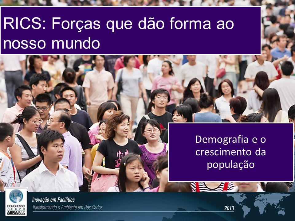 RICS: A nova demografia