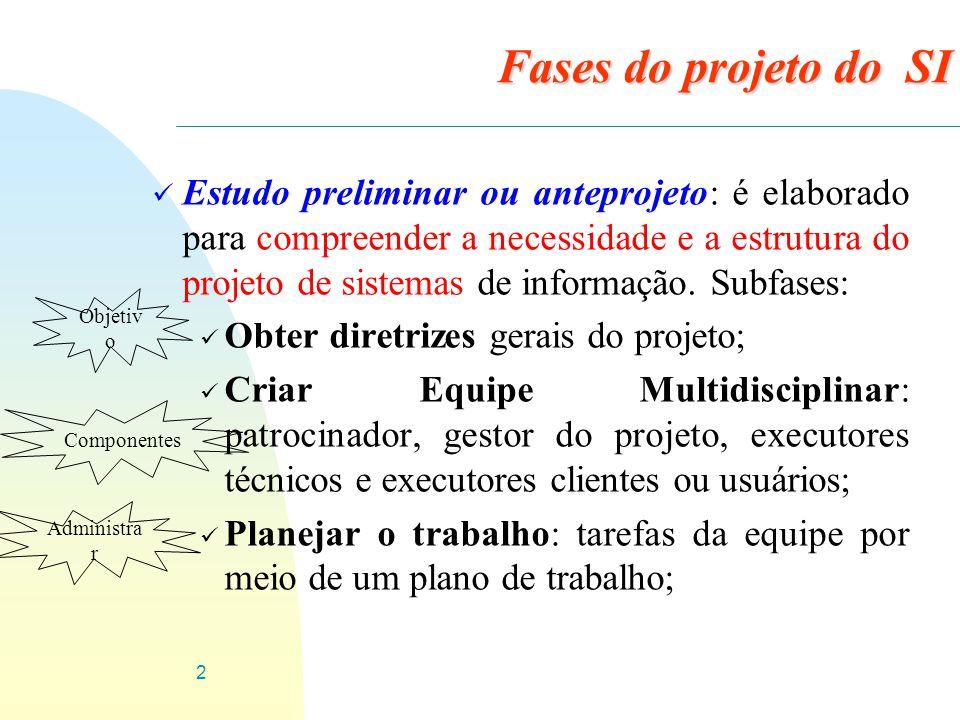 13 ü Etapas do projeto do SI: üProjeto de implementação: disponibilizar o novo sistema de informação para a organização.
