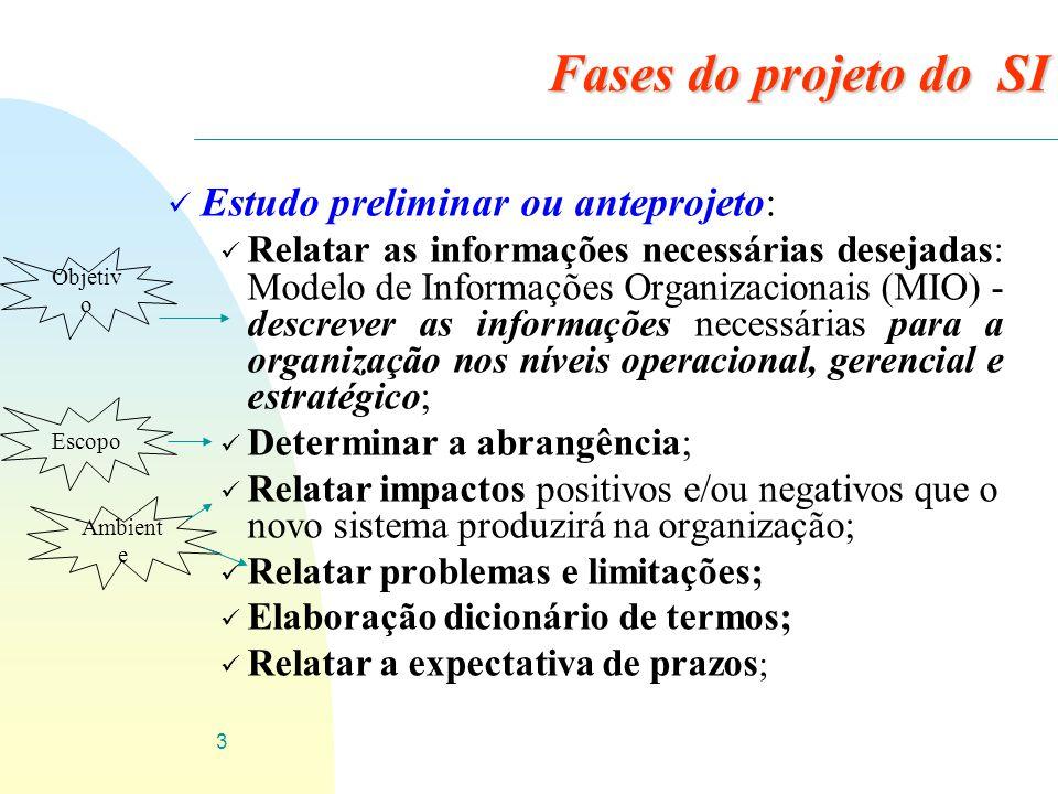 24 Métodos de coleta de dados A coleta dos dados do Sistema também é identificado por alguns profissionais como análise do sistema.