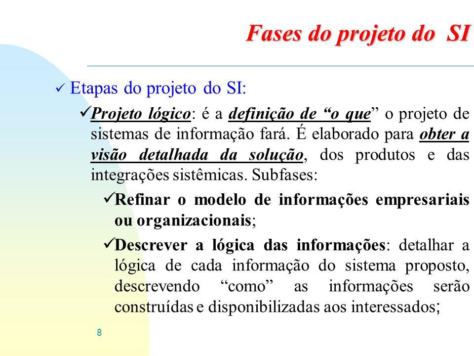 19 Quem faz o SI O SI é elaborado, construído e implementado através de uma equipe.