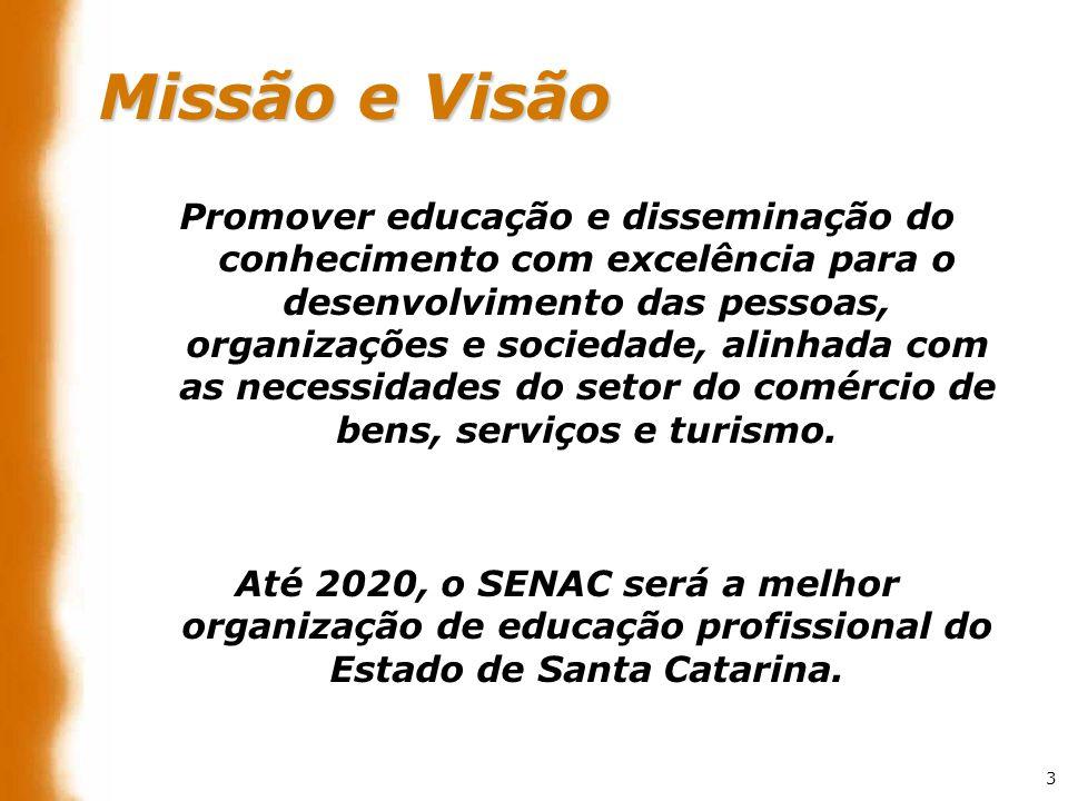 4 O SENAC existe em todo o território brasileiro.