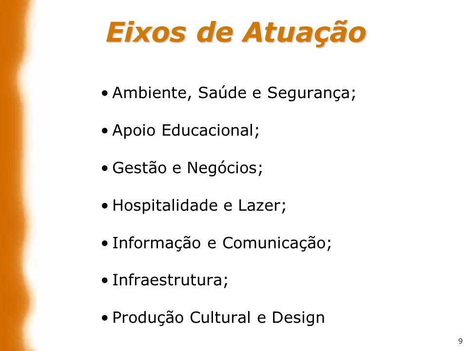 9 Ambiente, Saúde e Segurança; Apoio Educacional; Gestão e Negócios; Hospitalidade e Lazer; Informação e Comunicação; Infraestrutura; Produção Cultural e Design Eixos de Atuação