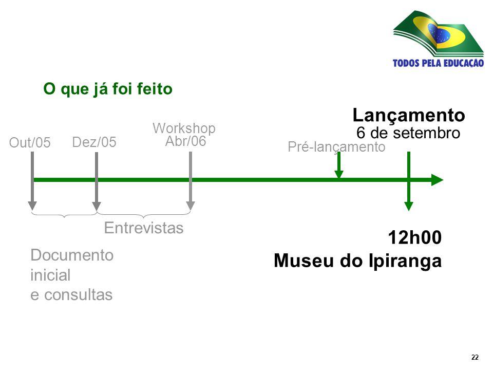 22 Entrevistas Out/05 Dez/05 Documento inicial e consultas Abr/06 Workshop Pré-lançamento 6 de setembro O que já foi feito Lançamento 12h00 Museu do Ipiranga