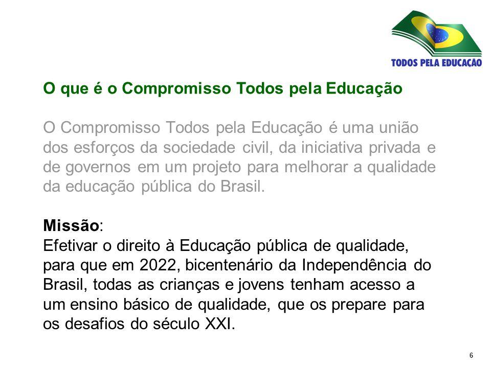 6 O Compromisso Todos pela Educação é uma união dos esforços da sociedade civil, da iniciativa privada e de governos em um projeto para melhorar a qualidade da educação pública do Brasil.
